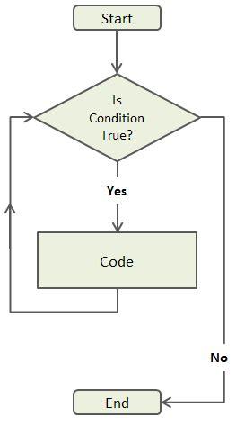 Scrum Case Studies ScrumXP in a COBOLMainframe World